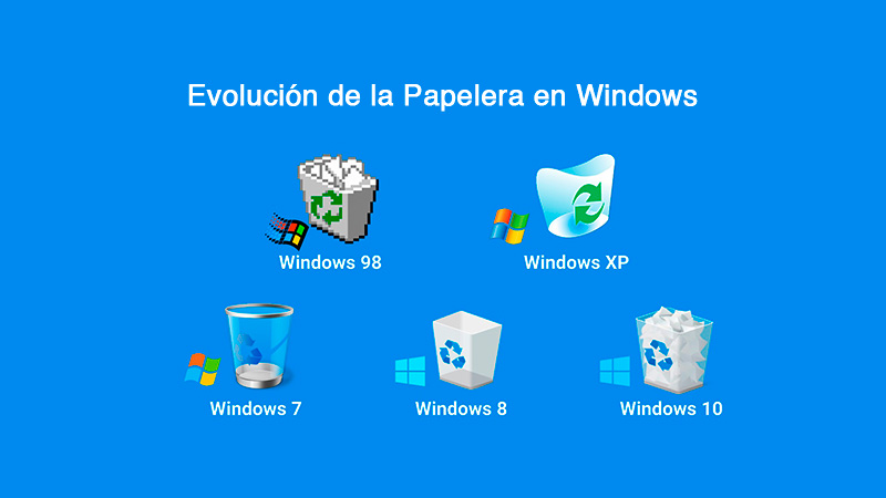 evolucion-papelera-de-reciclaje-windows